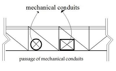 Installation ducts details