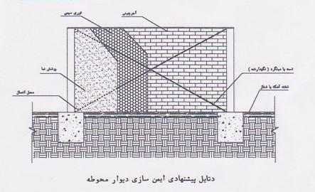 دتایل ایمن سازی دیوار